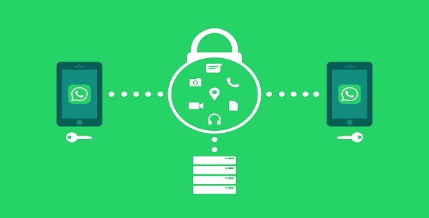 What is the meaning of encrypted data?